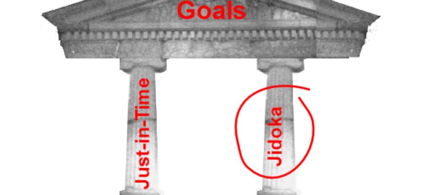 Greek temple diagram