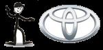Lean versus Toyota