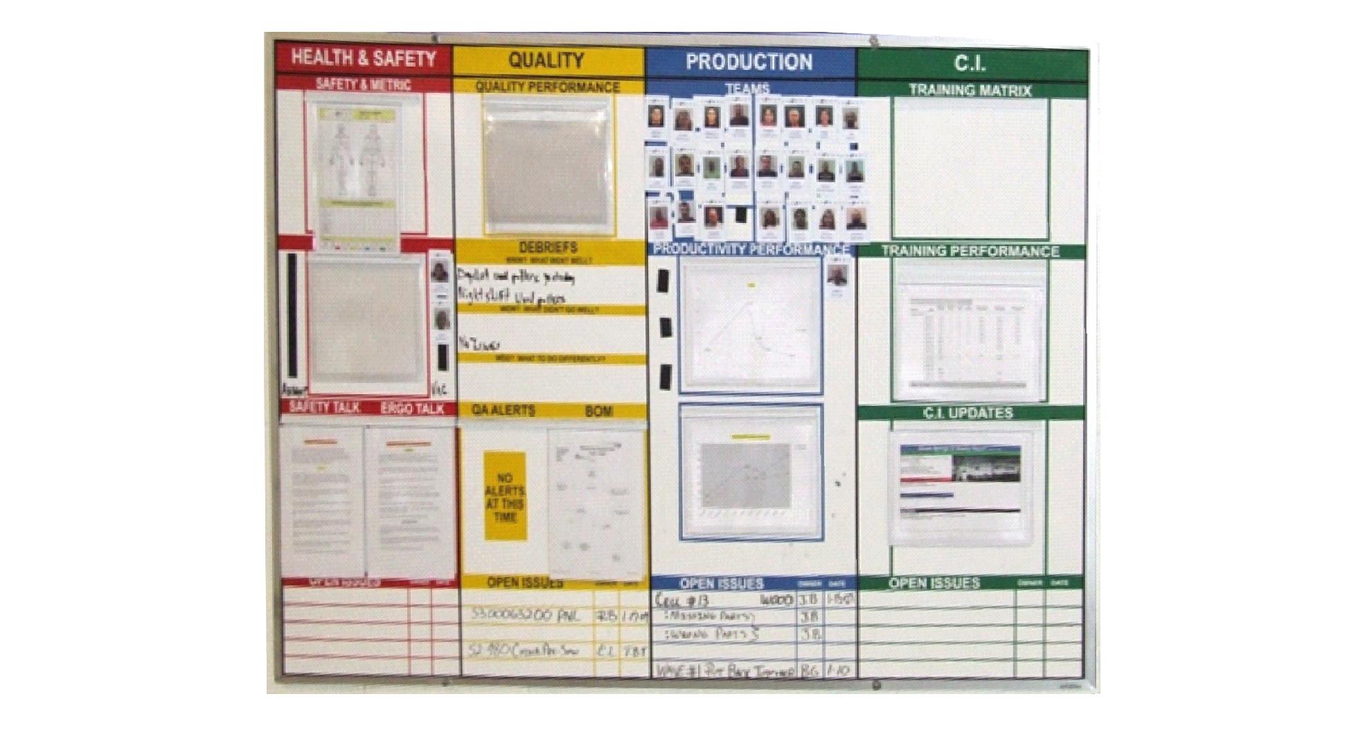Performance board