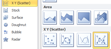 Selecting scatter chart with straight lines and markers on Excel