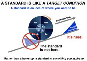 Mike Rother's standard as a target condition